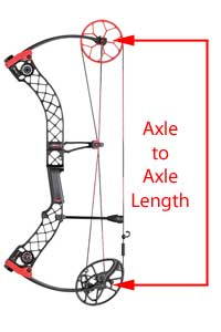 Axle to Axle Length
