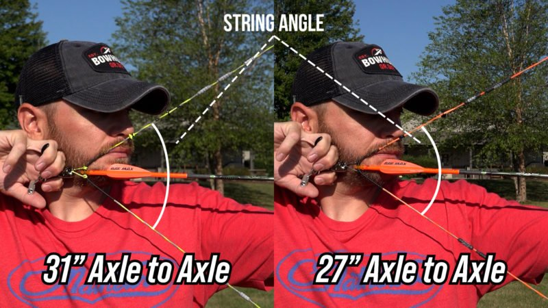 Axle To Axle Length Shorter Or Longer, Which Is The Best?
